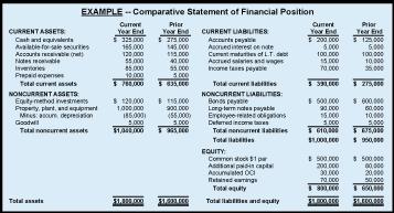 Gleim Accounting: CPA: 2016 & 2017 CPA Exam Changes & Updates ...