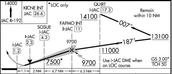 A graphic depicting a procedure turn that simply depict an at or above altitude at the PT fix without a chart note.