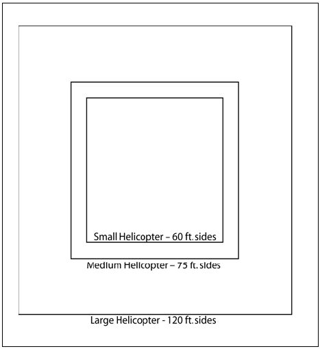 A graphic depicting the recommended minimum landing zone dimensions for small helicopters (60 ft. sides), medium helicopters (75 ft. sides), and large helicopters (120 ft. sides).