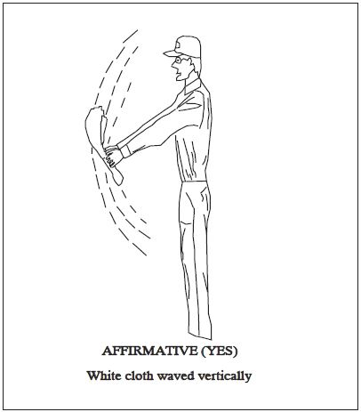 A graphic depicting the body signal to use for affirmative (yes) on the ground. White cloth waved vertically.