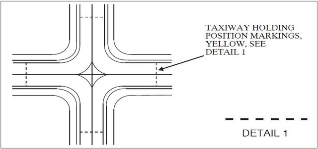 A graphic depicting the holding posiiton markings for intersecting taxiways.