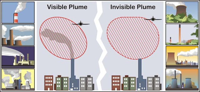 A graphic depicting plumes from cooling towers, power plant stacks, exhaust fans, and other similar structures.