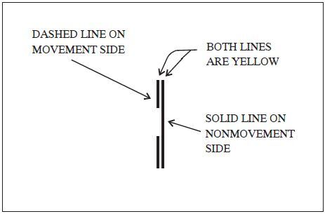 A graphic depicting nonmovement area boundary markings used to delineate the movement area.