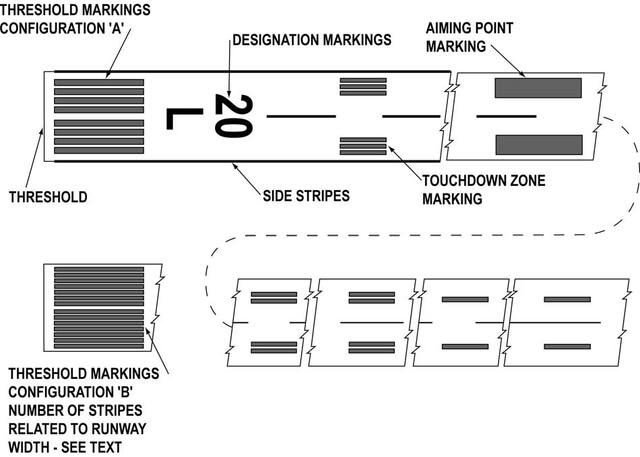 A graphic depicting the precision instrument runway markings.