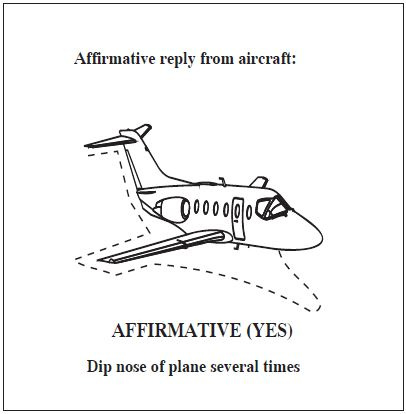 A graphic depicting the affirmative (yes) reply from an aircraft. Dip nose of plane several times.