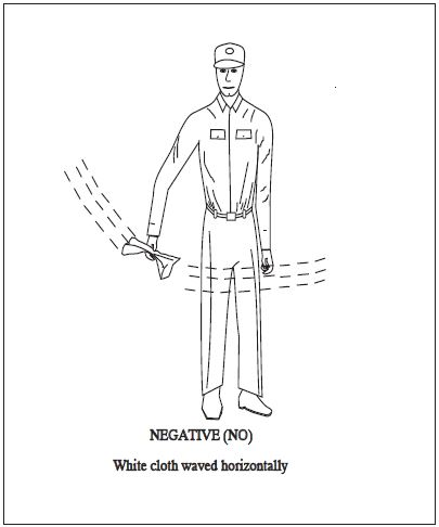 A graphic depicting the body signal to respond in the negative (no) on the ground. White cloth waved horizontally.