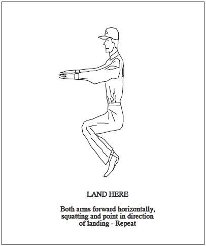 A graphic depicting the body signal for land here. Both arms forward horizontally, squatting and point in direction of landing - Repeat.