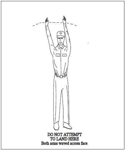 A graphic depicting the body signal for do not attempt to land here. Wave both arms across face.