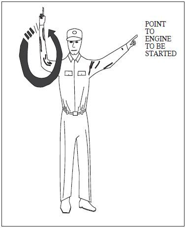 A graphic depicting the hand signal to start engine. Point to engine to be started.