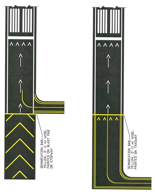 A graphic depicting the markings for a blast pad or stopway or taxiway preceding a displaced threshold.