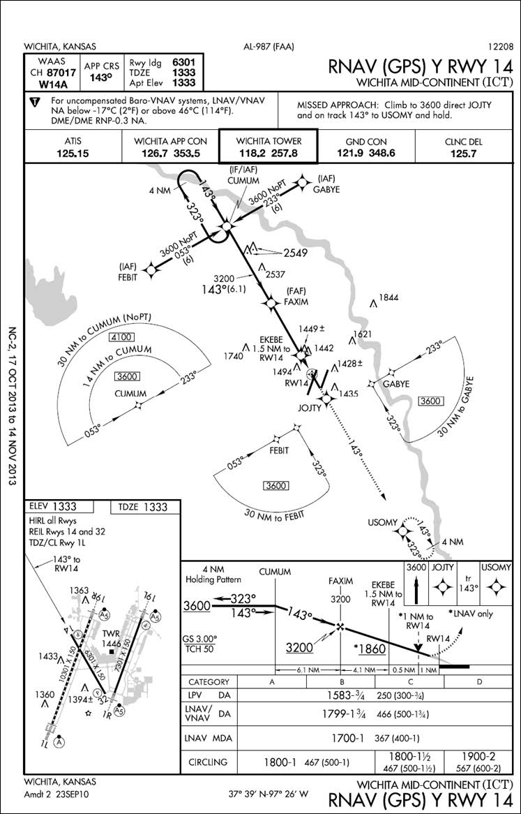 A graphic depicting an RNAV (GPS) approach chart which depicts TAAs using icons located in the plan view outside the depiction of the actual approach procedure.