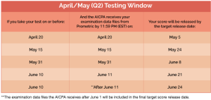 2016 CPA Exam Testing Windows
