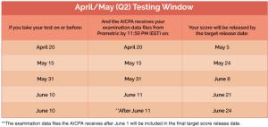 2016 CPA Exam Testing Windows