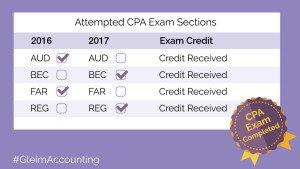 2017 CPA Exam Credit