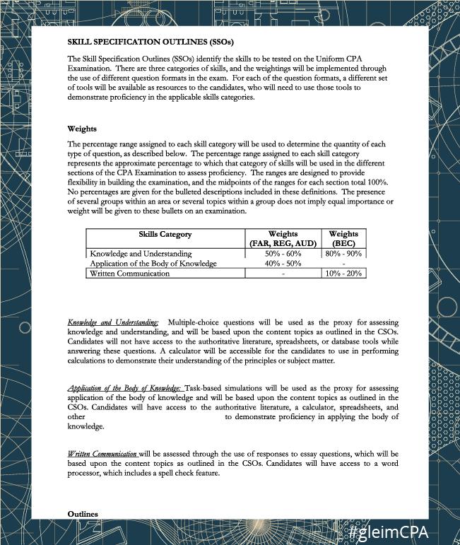 CPA Exam Blueprints
