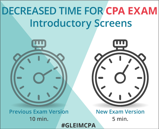 cpa exam introductory screens