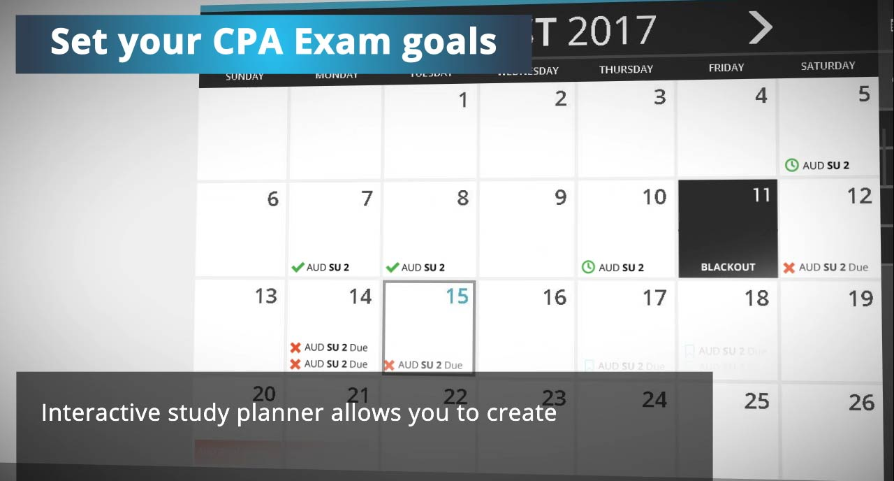 Adaptive CPA Course Example Screens