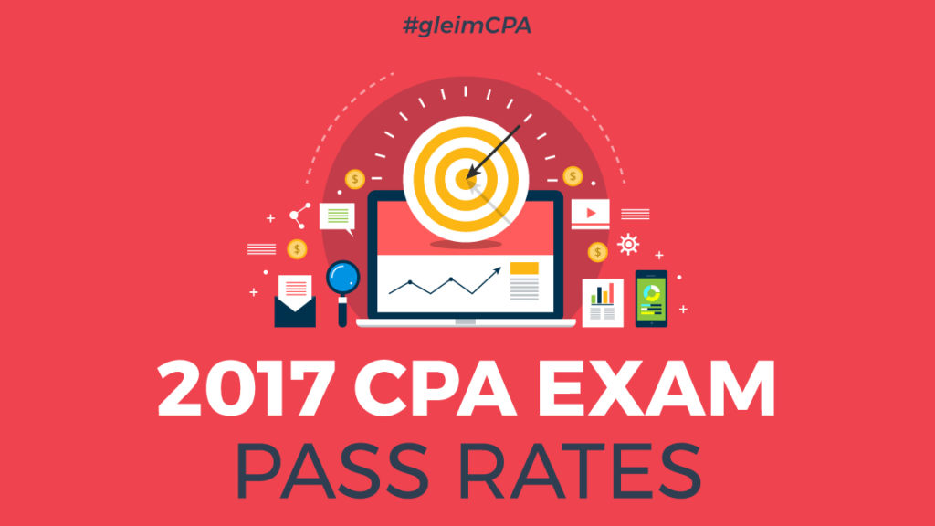 2017 CPA exam pass rates