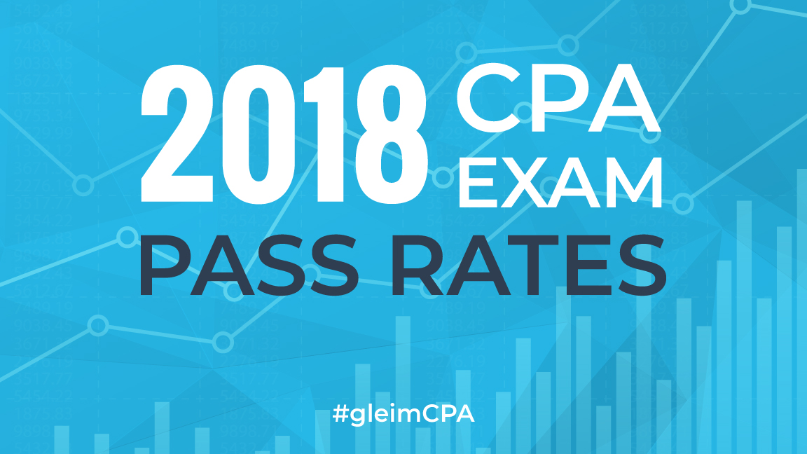 2018 cpa exam pass rates