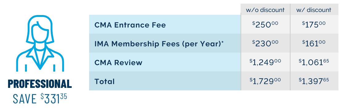 Professional IMA Membership Savings Breakdown