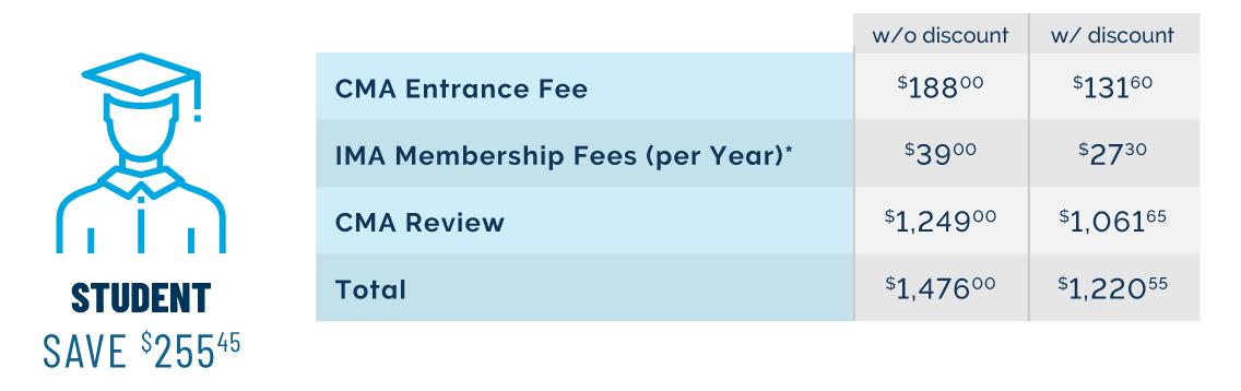 Student IMA Membership Savings Breakdown