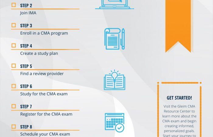How to become a CMA checklist PDF