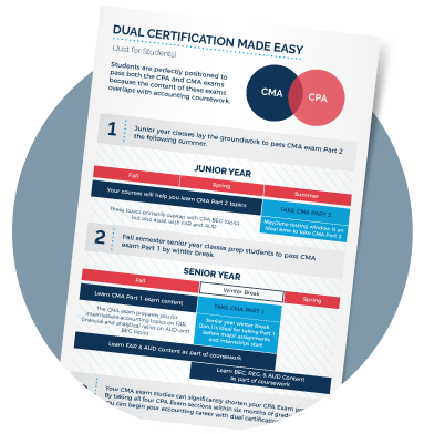 CMA and CPA dual certification infographic download preview
