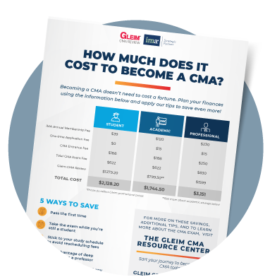 CMA Exam Costs Infographic preview
