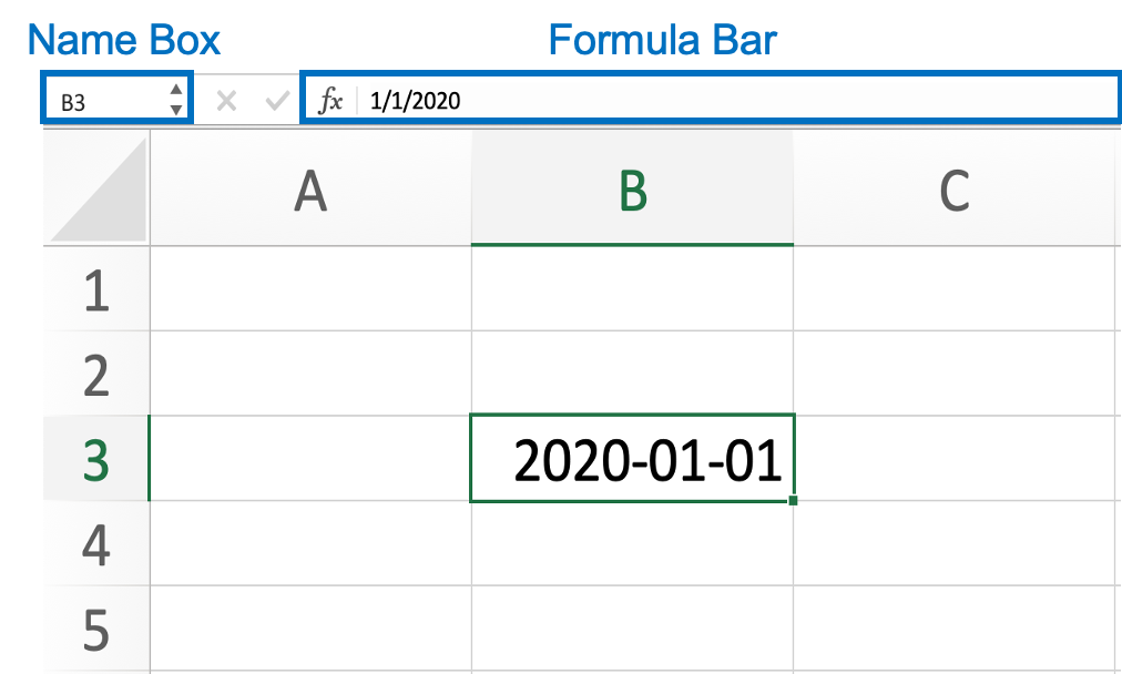 Excel Basics highlighting the cell or box name and the formula bar