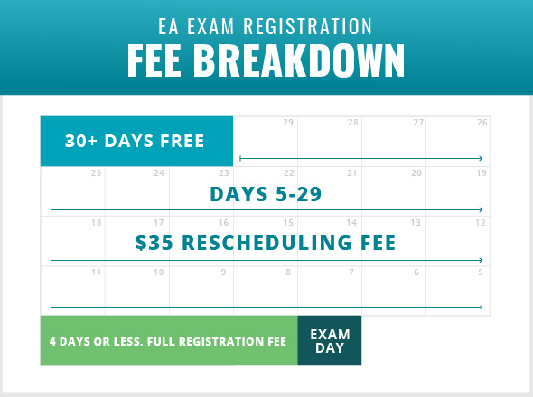 Calendar showing the Enrolled Agent costs to reschedule the exam.