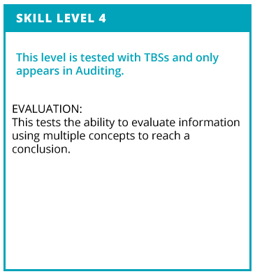 Skill Level 4. This level is tested with TBSs and only appears in Auditing. Evaluation: This tests the ability to evaluate information using multiple concepts to reach a conclusion.