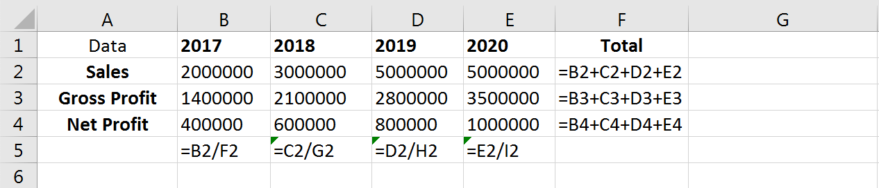 Cell References displayed. Cells C5, D5, and E5 are referencing the wrong cells because of copy and paste.