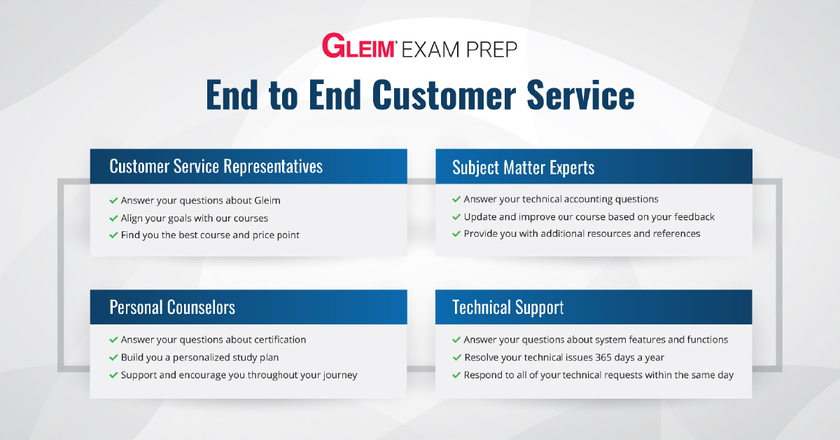 End to End customer service. Customer Service Representatives, Subject Matter Experts, Personal Counselors, and Technical support all help our candidates.